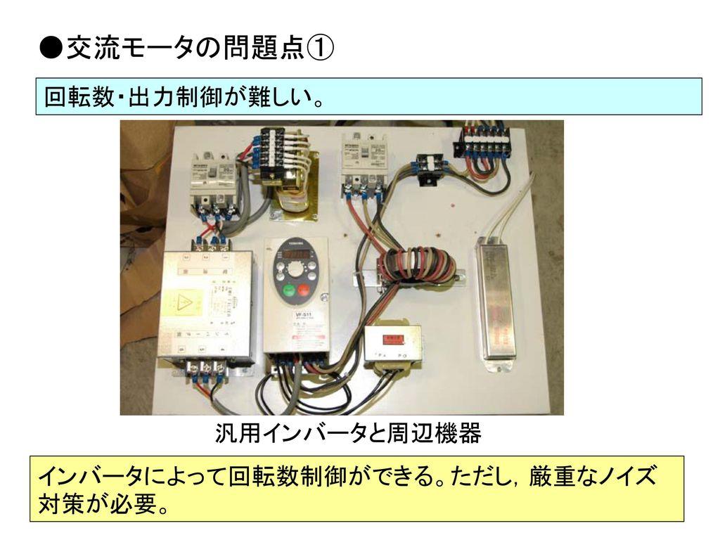 ●交流モータの問題点① 回転数・出力制御が難しい。 汎用インバータと周辺機器
