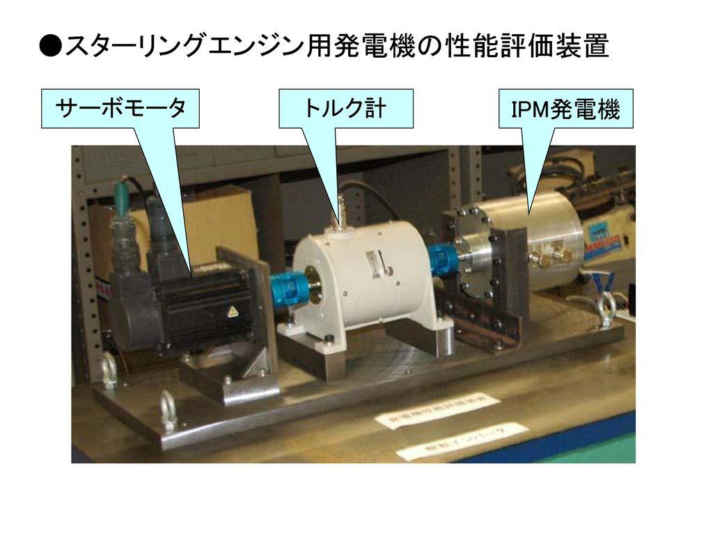 ●スターリングエンジン用発電機の性能評価装置