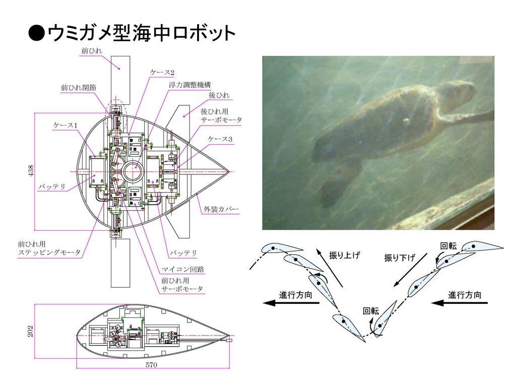 ●ウミガメ型海中ロボット