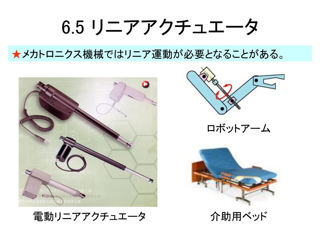 6.5 リニアアクチュエータ ★メカトロニクス機械ではリニア運動が必要となることがある。 ロボットアーム 電動リニアアクチュエータ
