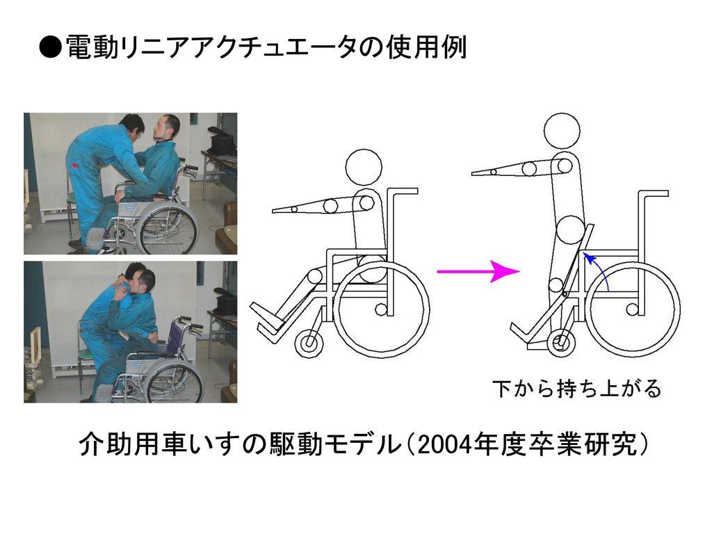 介助用車いすの駆動モデル(2004年度卒業研究)
