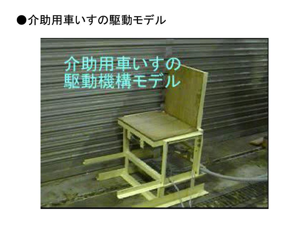 ●介助用車いすの駆動モデル
