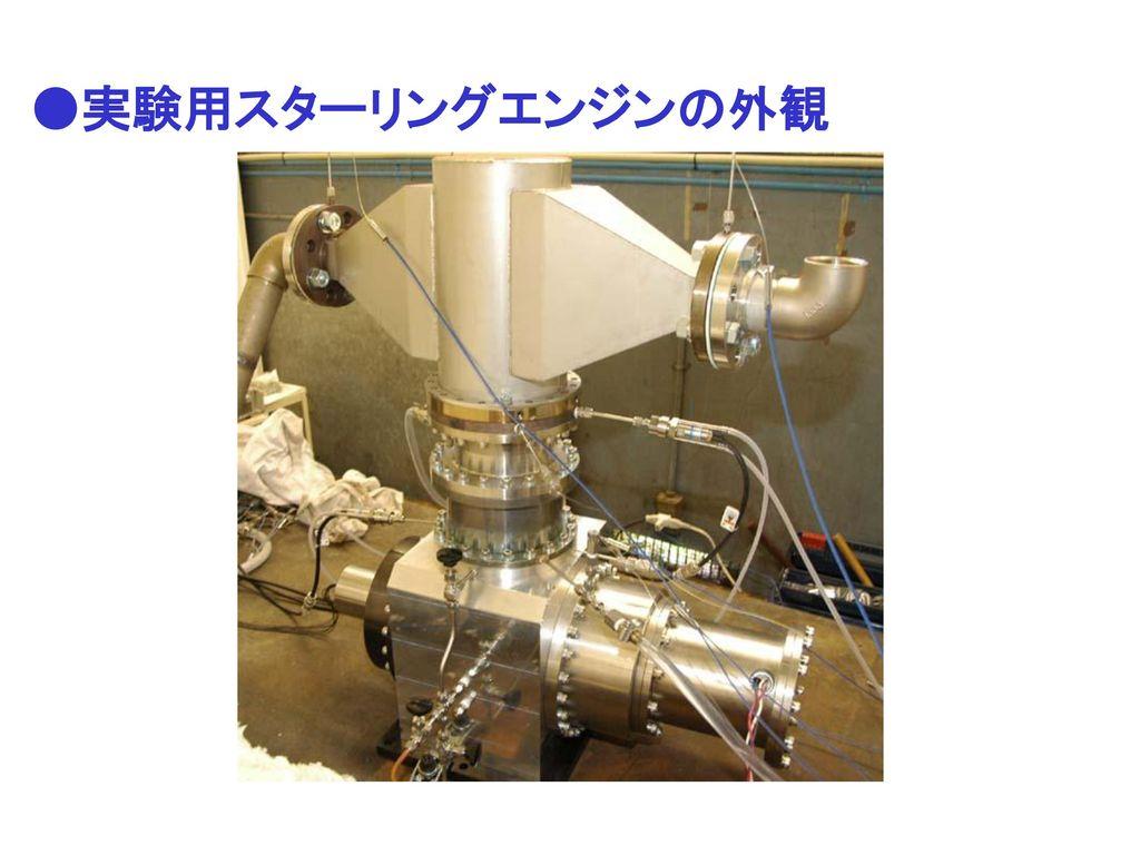 ●実験用スターリングエンジンの外観