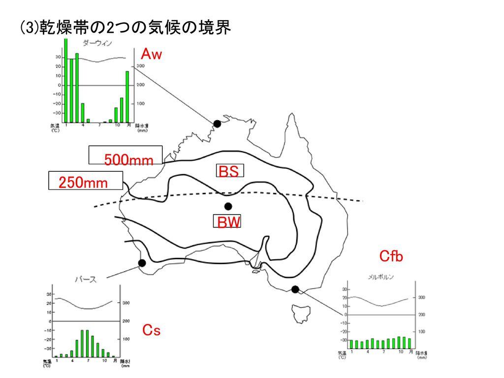 (3)乾燥帯の2つの気候の境界 Aw 500mm BS 250mm BW Cfb Cs