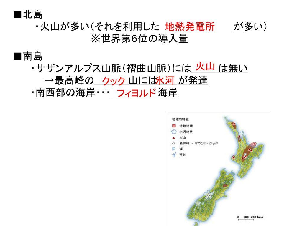 ■北島 ・火山が多い(それを利用した が多い) ※世界第6位の導入量. 地熱発電所. ■南島. ・サザンアルプス山脈(褶曲山脈)には は無い. →最高峰の 山には が発達.
