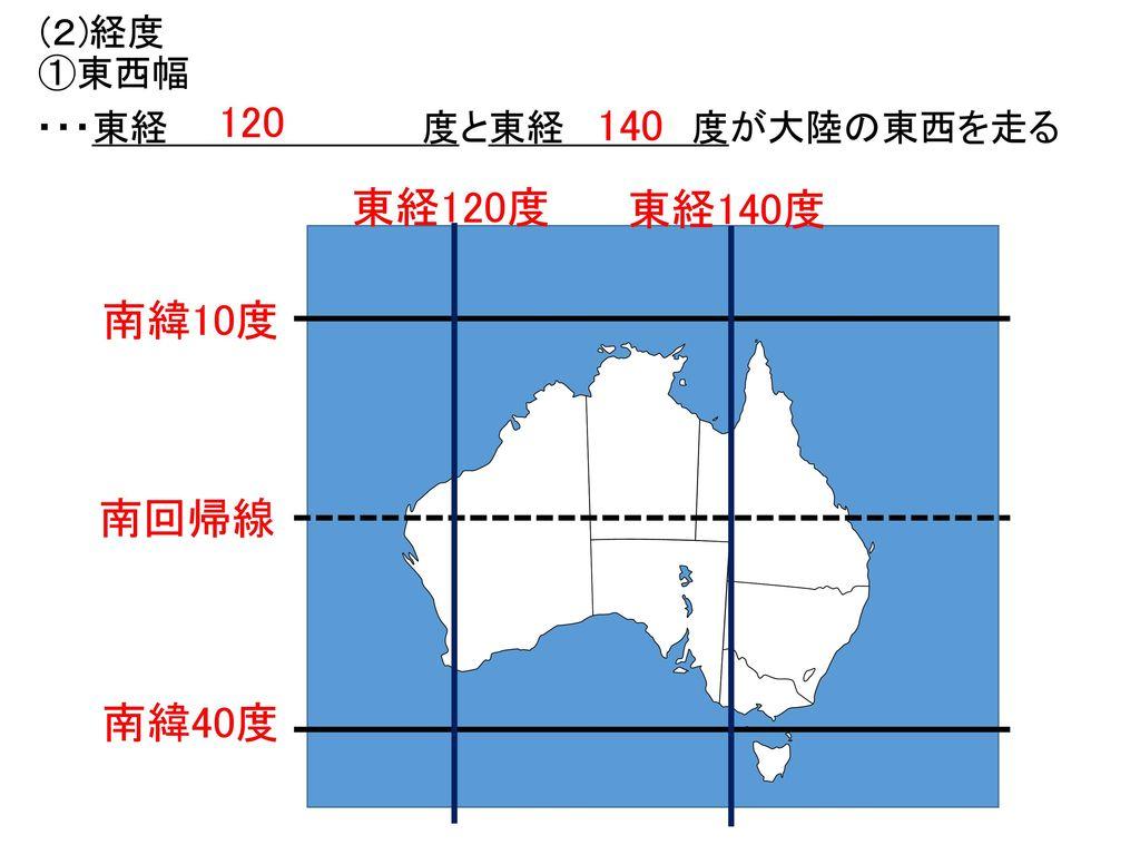 120 140 東経120度 東経140度 南緯10度 南回帰線 南緯40度 (2)経度 ①東西幅