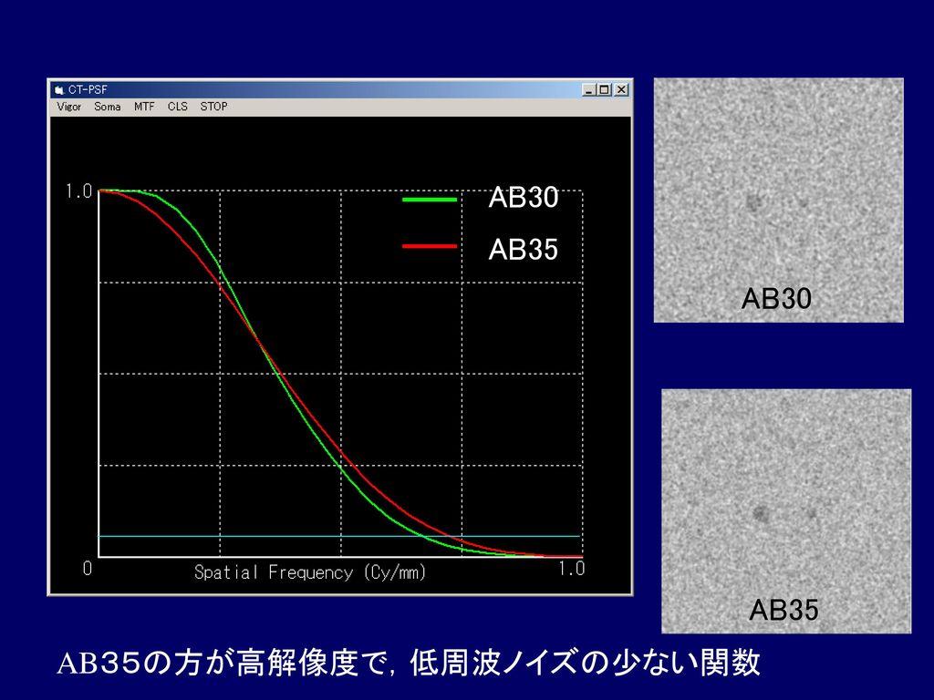 AB30 AB35 AB30 AB35 AB35の方が高解像度で,低周波ノイズの少ない関数