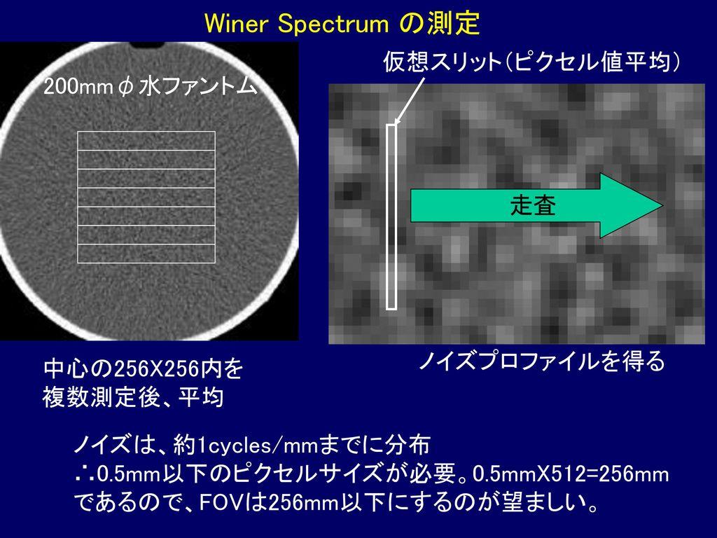 Winer Spectrum の測定 仮想スリット(ピクセル値平均) 200mmφ水ファントム 走査 ノイズプロファイルを得る