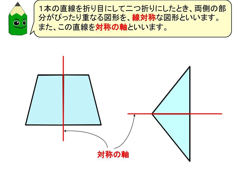 1本の直線を折り目にして二つ折りにしたとき、両側の部分がぴったり重なる図形を、線対称な図形といいます。