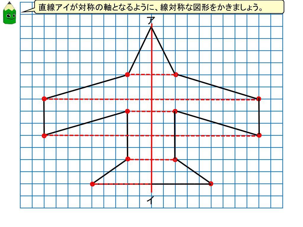 直線アイが対称の軸となるように、線対称な図形をかきましょう。