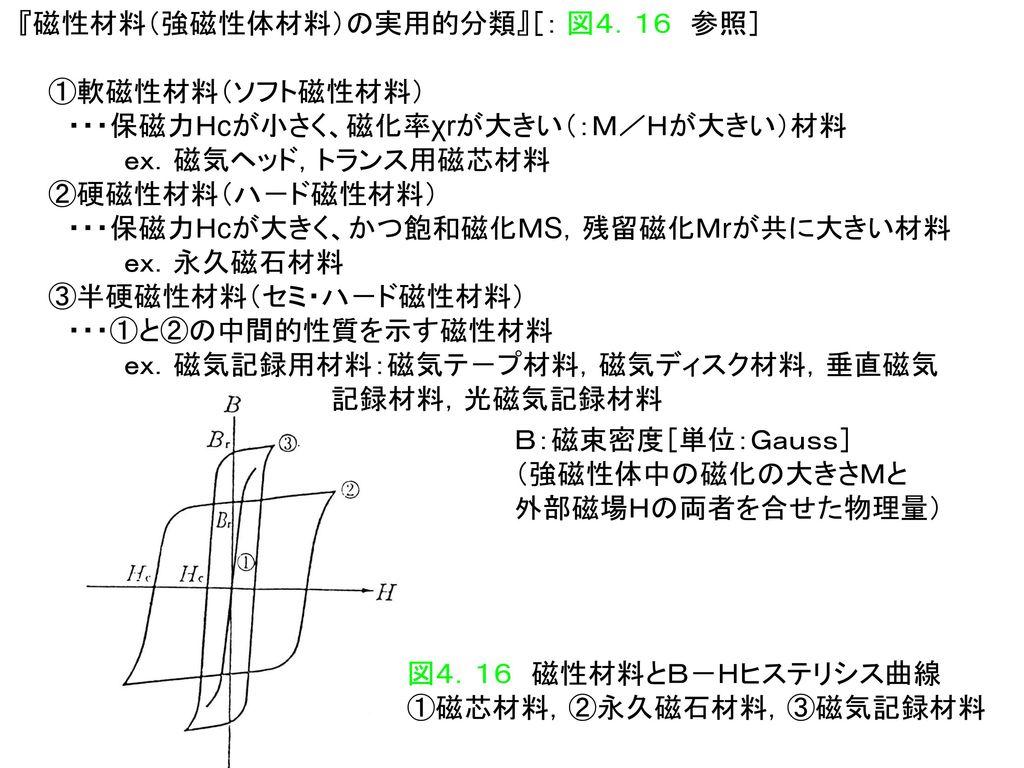 セラミックス 第10回 6月 22日(火) セラミックスの物性② 担当 ...