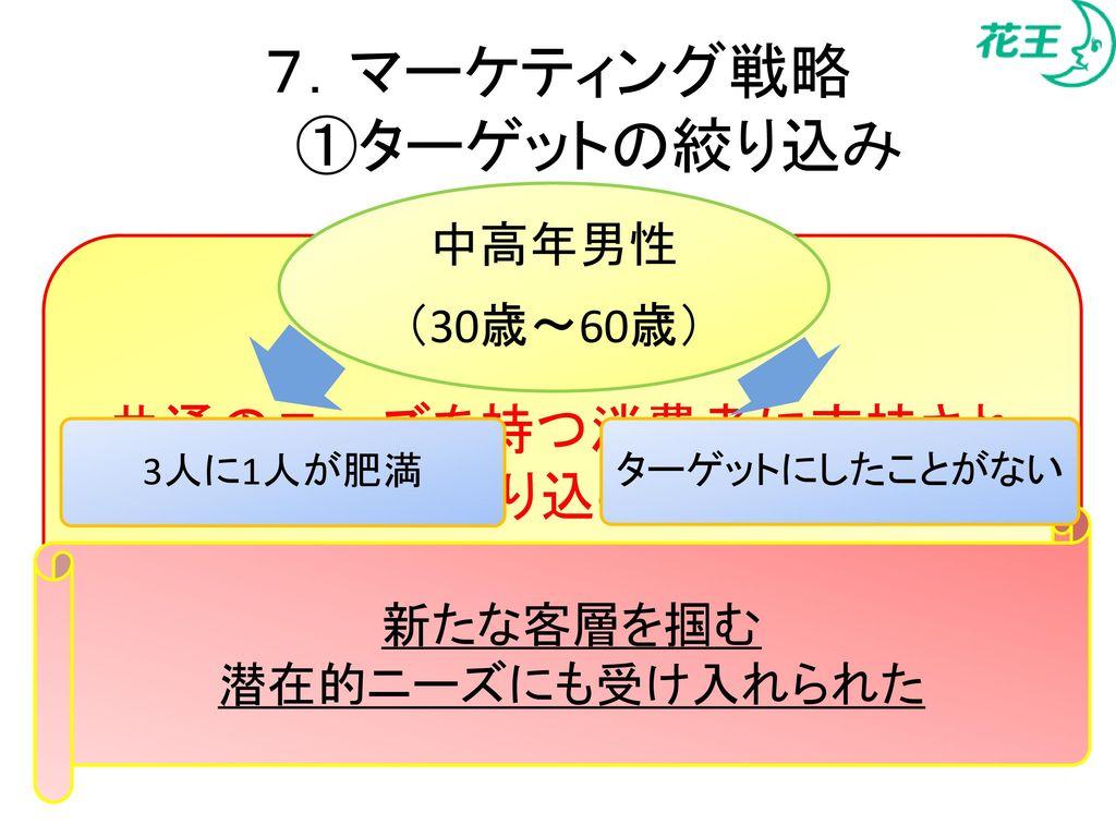 7.マーケティング戦略 ①ターゲットの絞り込み