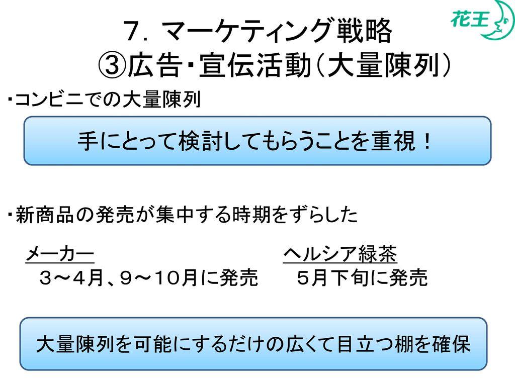 7.マーケティング戦略 ③広告・宣伝活動(大量陳列)