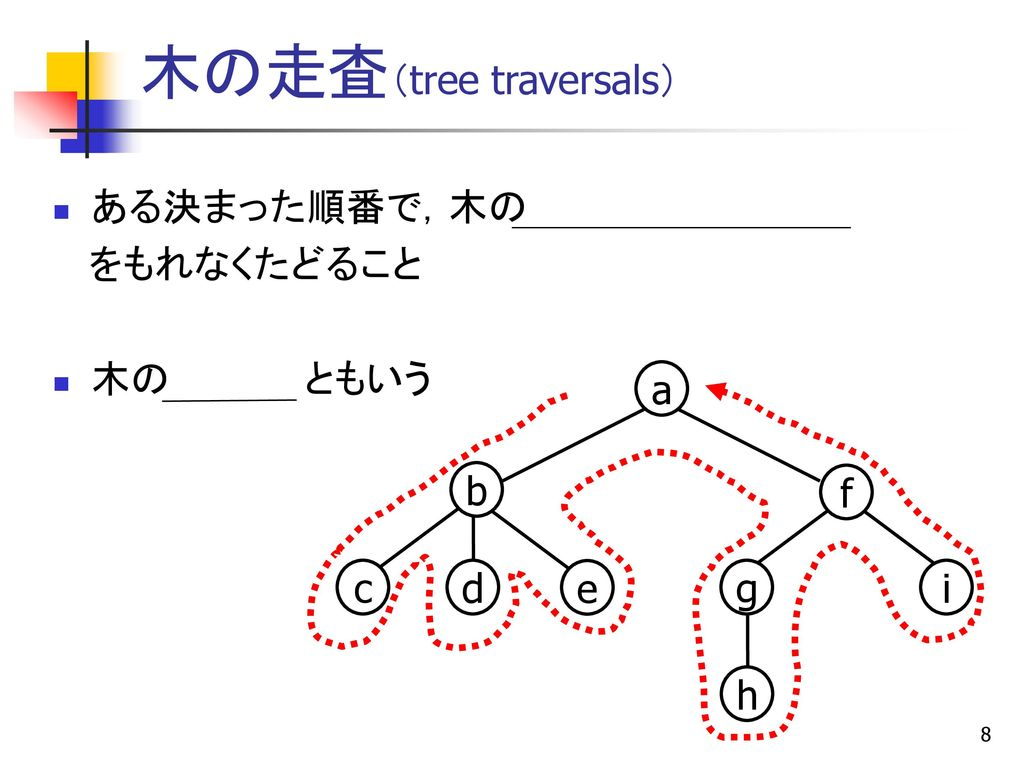 木の走査(tree traversals)