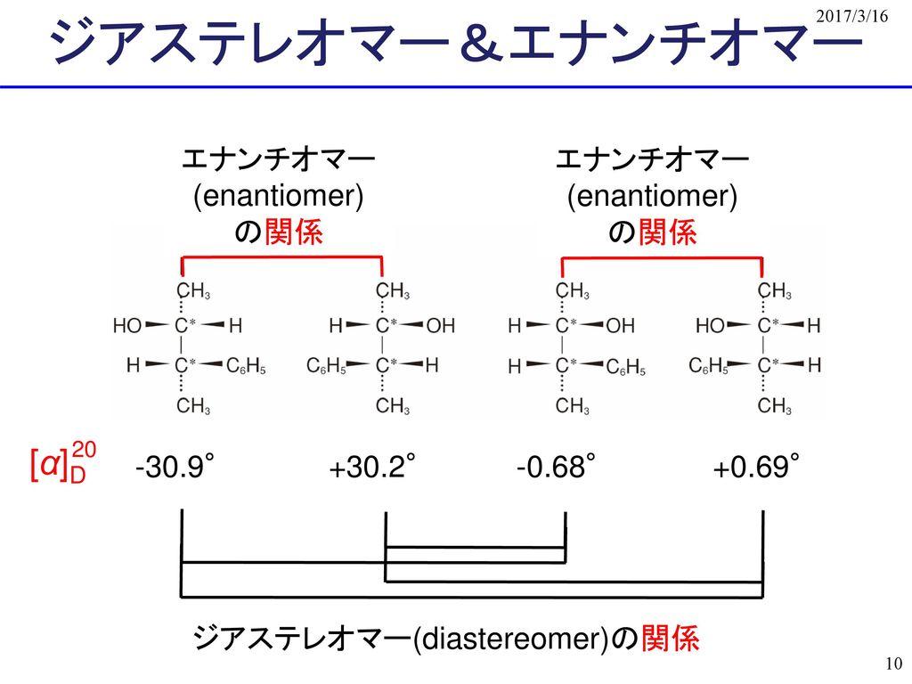 ジアステレオマー(diastereomer)の関係