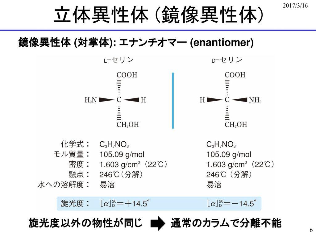 立体異性体 (鏡像異性体) 鏡像異性体 (対掌体): エナンチオマー (enantiomer) 旋光度以外の物性が同じ
