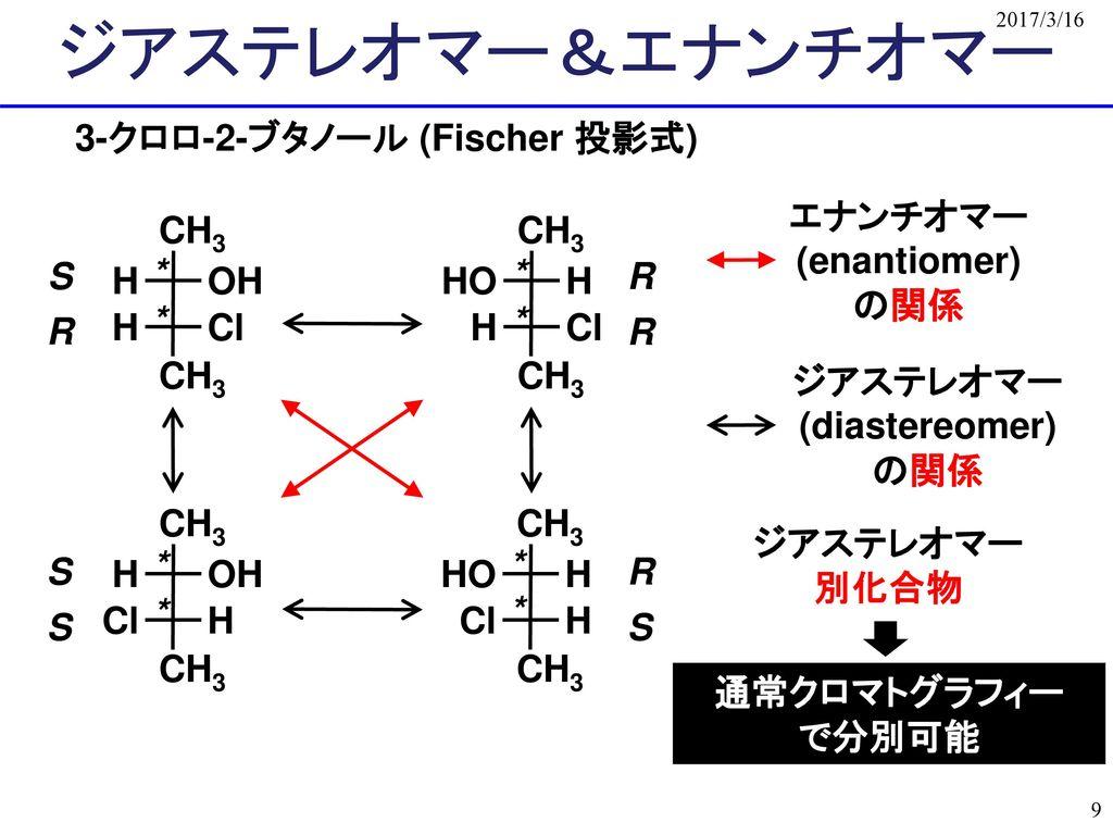 ジアステレオマー&エナンチオマー 3-クロロ-2-ブタノール (Fischer 投影式) エナンチオマー (enantiomer) の関係