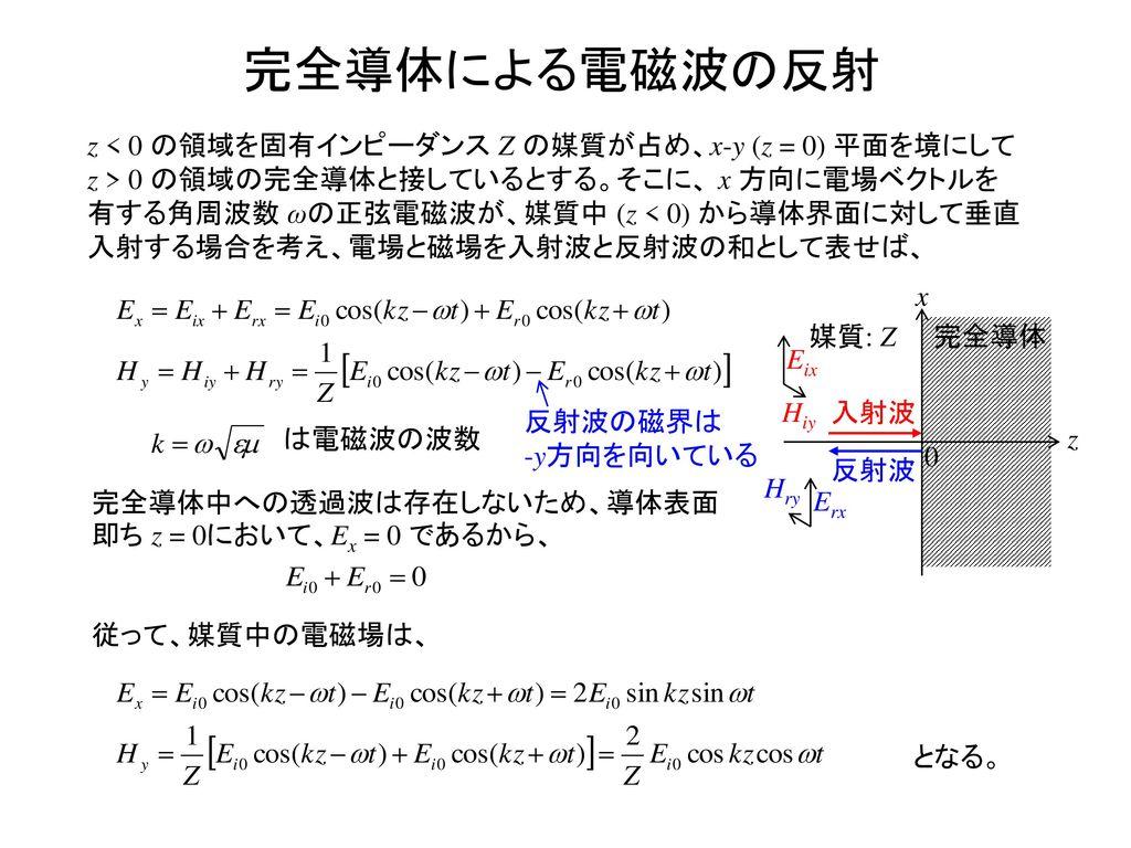 完全導体による電磁波の反射