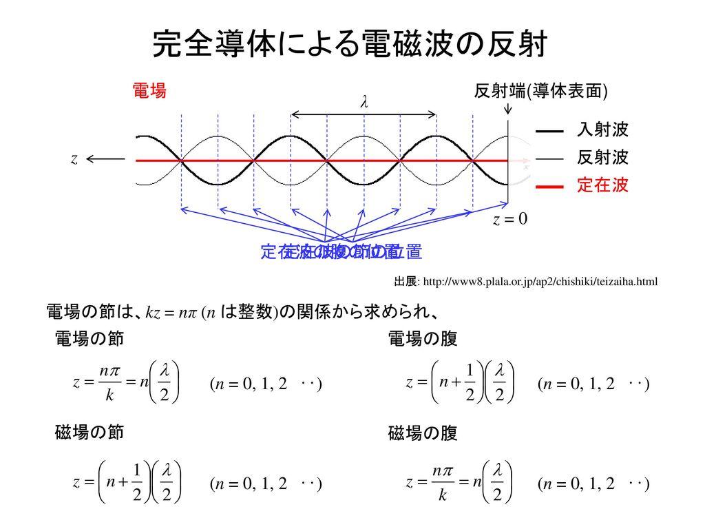 出展: http://www8.plala.or.jp/ap2/chishiki/teizaiha.html