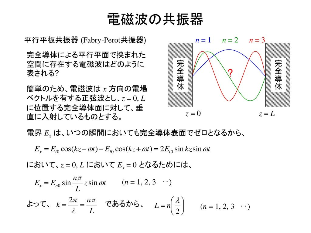 電磁波の共振器 平行平板共振器 (Fabry-Perot共振器) n = 3 n = 2 n = 1 完全導体 z = 0 z = L