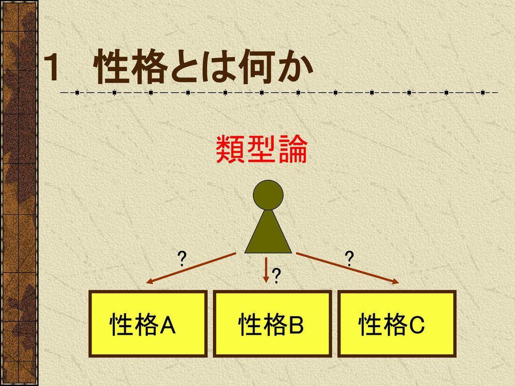 1 性格とは何か 類型論 性格A 性格C 性格B