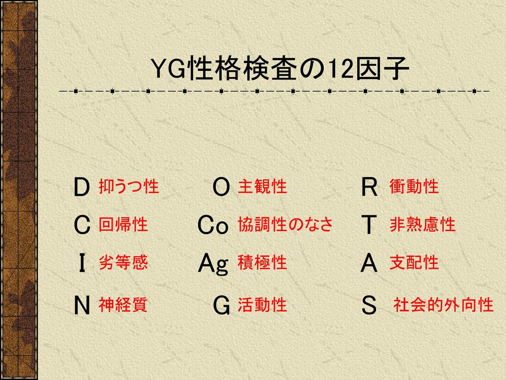 YG性格検査の12因子 D O R C Co T I Ag A N G S 抑うつ性 主観性 衝動性 回帰性 協調性のなさ 非熟慮性 劣等感