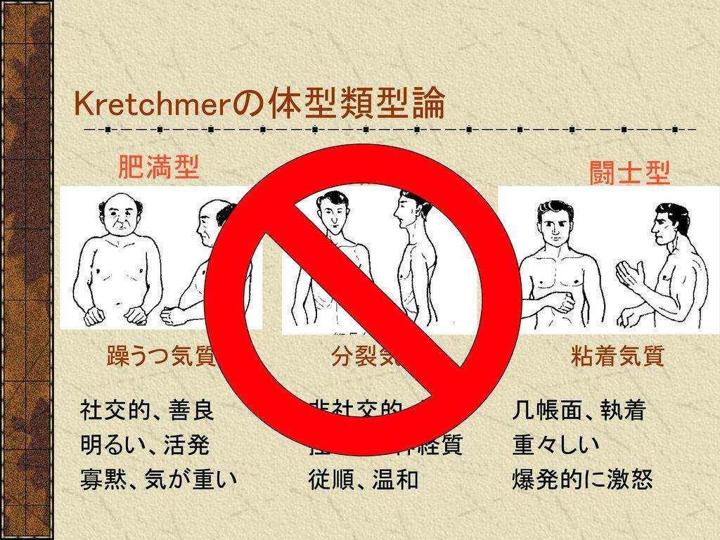 Kretchmerの体型類型論 肥満型 細長型 闘士型 躁うつ気質 分裂気質 粘着気質 社交的、善良 明るい、活発 寡黙、気が重い