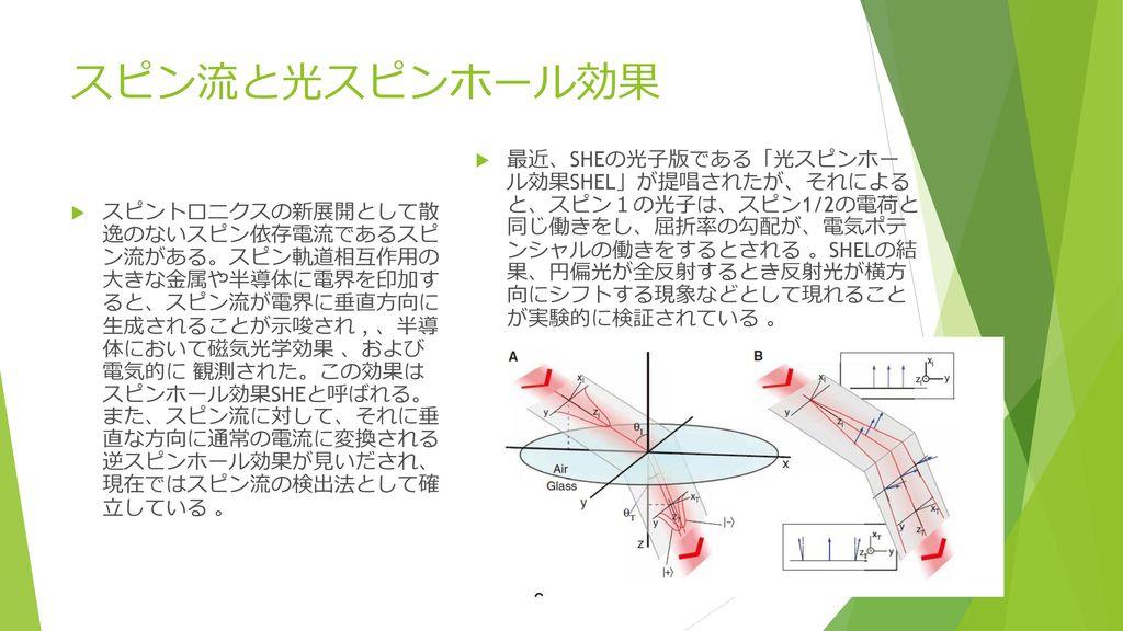 関西学院大学 セミナー2016.8.24 光と磁気から光とスピンへ 佐藤勝昭.