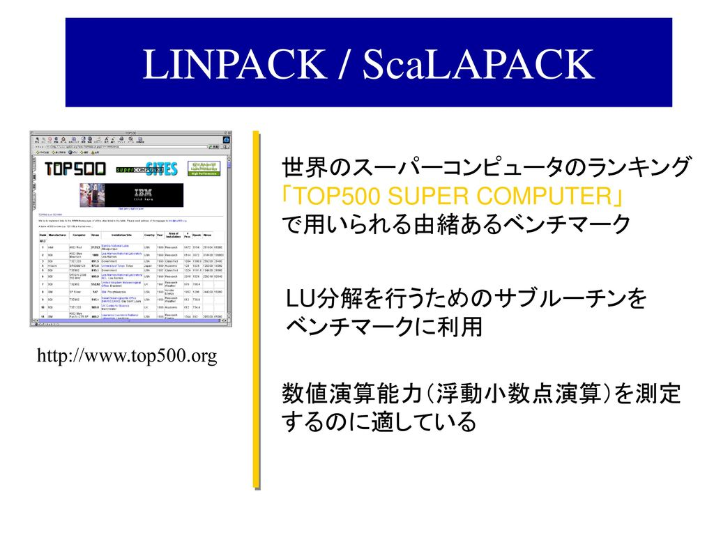 LINPACK / ScaLAPACK 世界のスーパーコンピュータのランキング 「TOP500 SUPER COMPUTER」