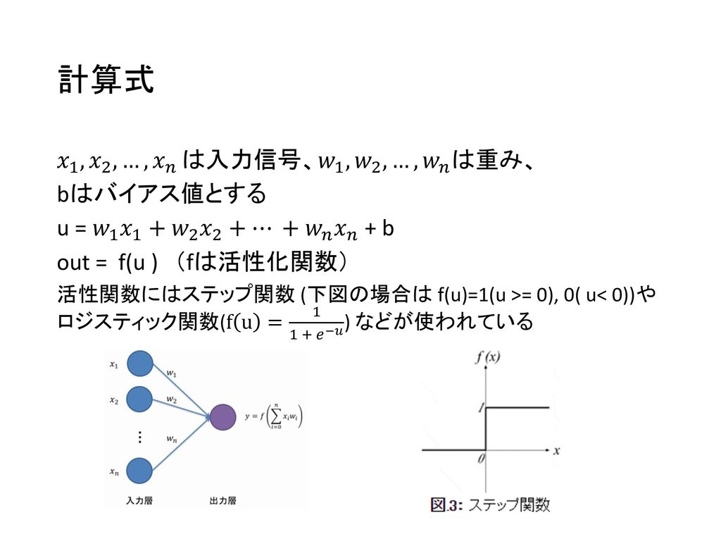 計算式 𝑥 1 , 𝑥 2 , …,𝑥 𝑛 は入力信号、 𝑤 1 , 𝑤 2 ,…, 𝑤 𝑛 は重み、 bはバイアス値とする