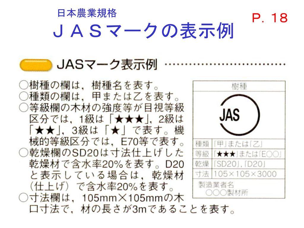 日本農業規格 P.18 JASマークの表示例