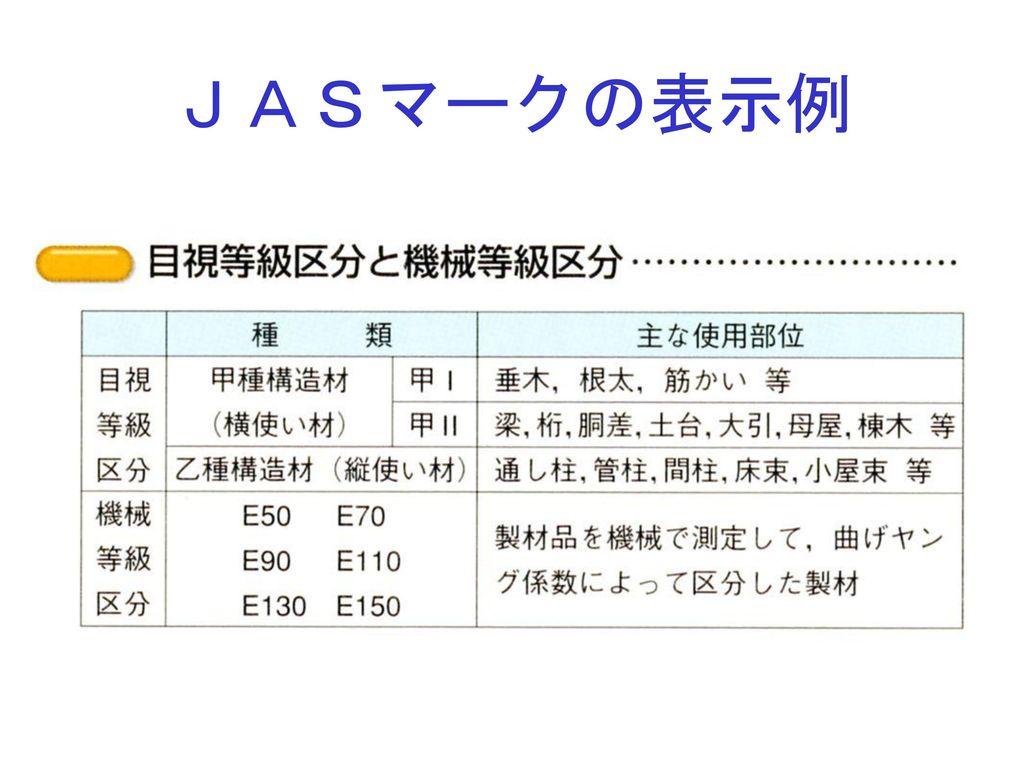 JASマークの表示例