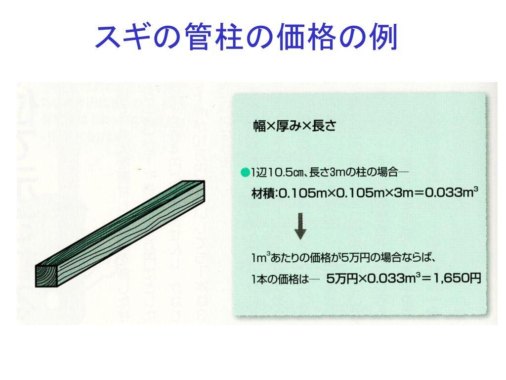スギの管柱の価格の例