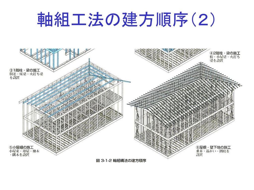 軸組工法の建方順序(2)
