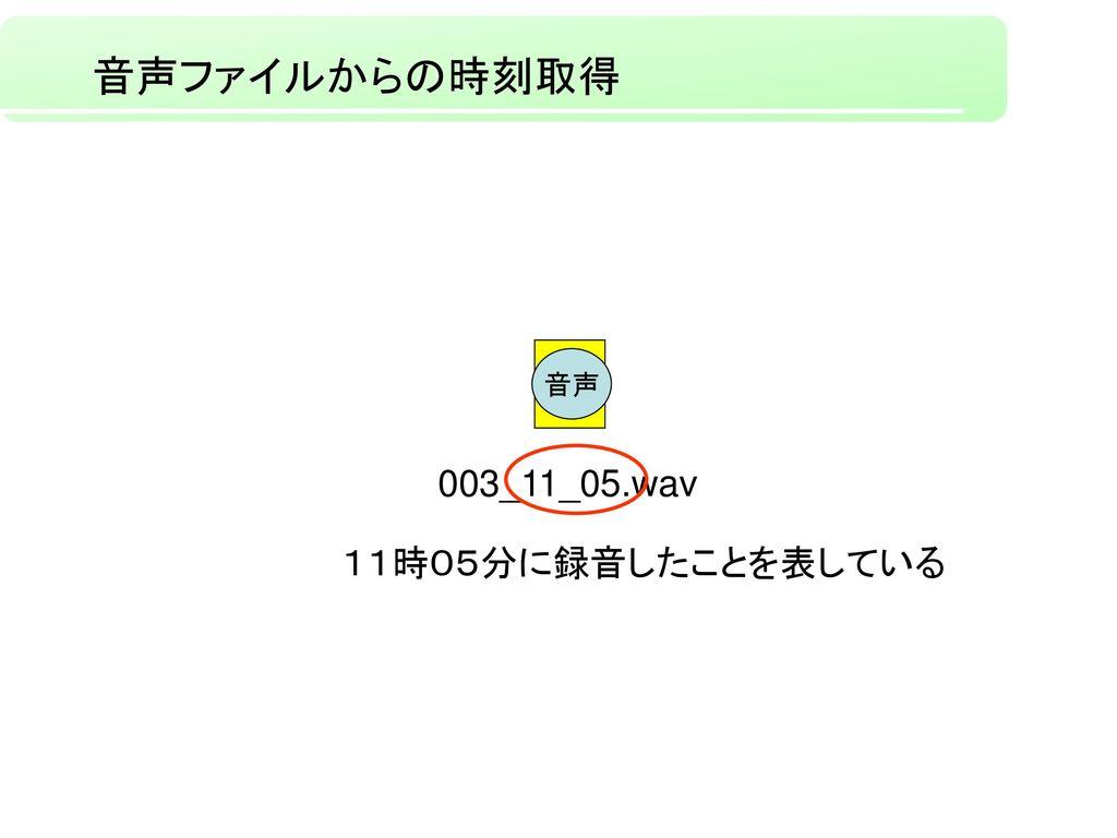 音声ファイルからの時刻取得 音声 003_11_05.wav 11時05分に録音したことを表している