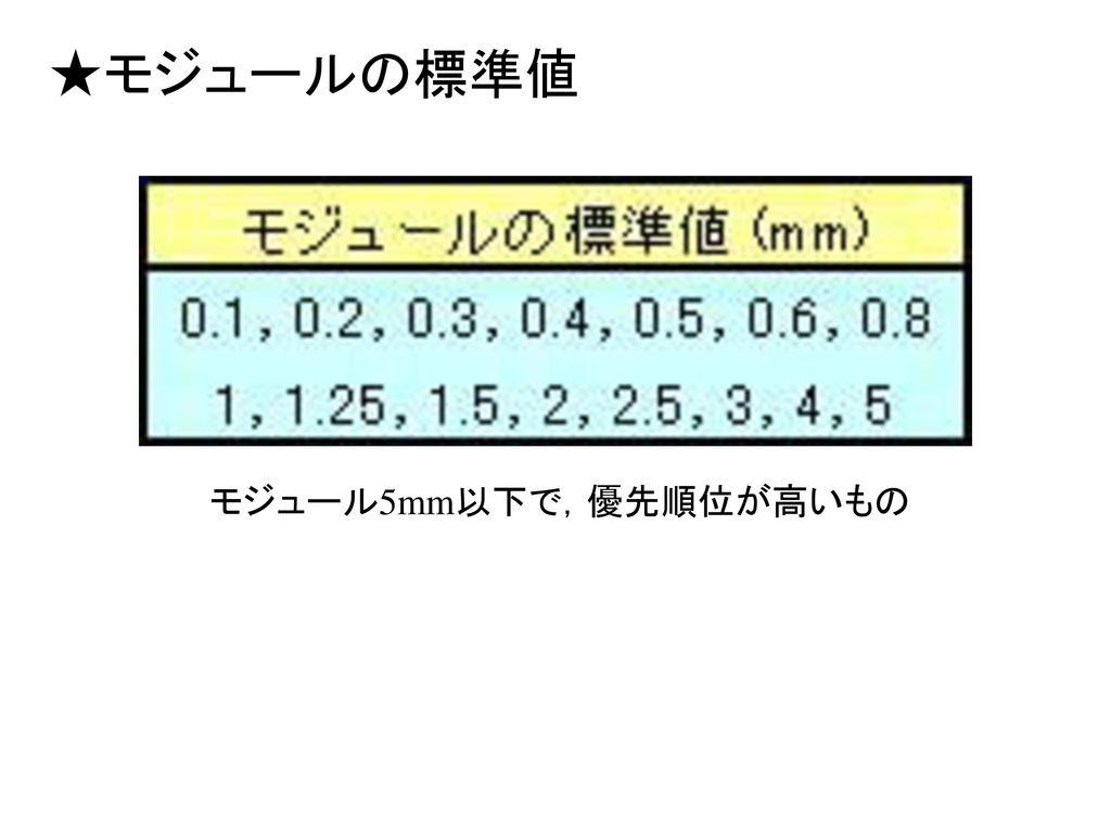 モジュール5mm以下で,優先順位が高いもの