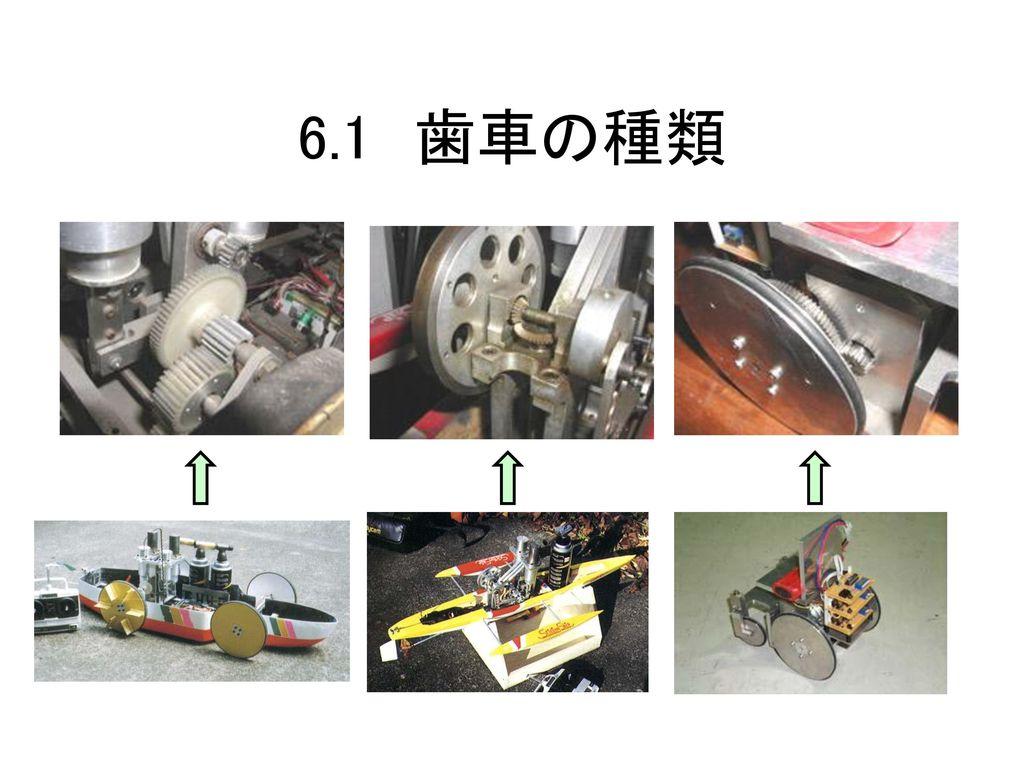 6.1 歯車の種類
