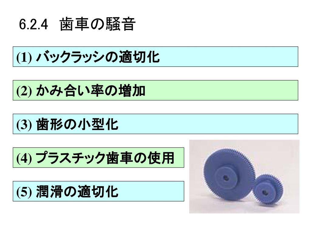 6.2.4 歯車の騒音 (1) バックラッシの適切化 (2) かみ合い率の増加 (3) 歯形の小型化 (4) プラスチック歯車の使用