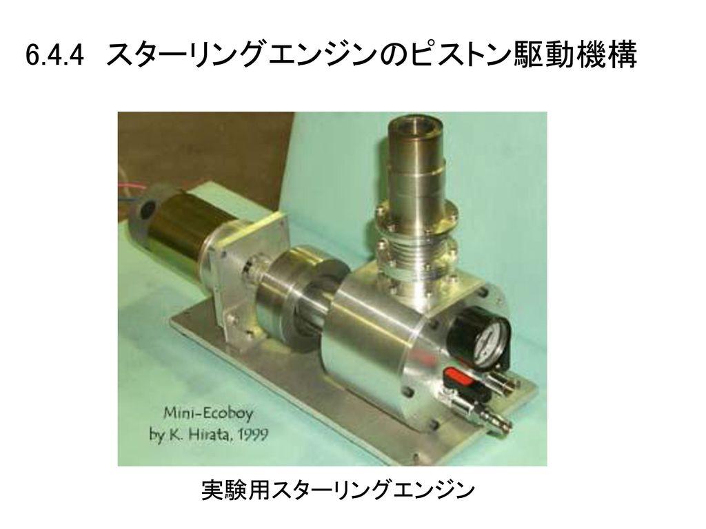 6.4.4 スターリングエンジンのピストン駆動機構 実験用スターリングエンジン