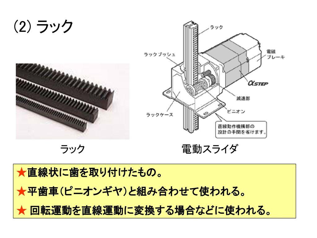 (2) ラック ラック 電動スライダ ★直線状に歯を取り付けたもの。 ★平歯車(ピニオンギヤ)と組み合わせて使われる。