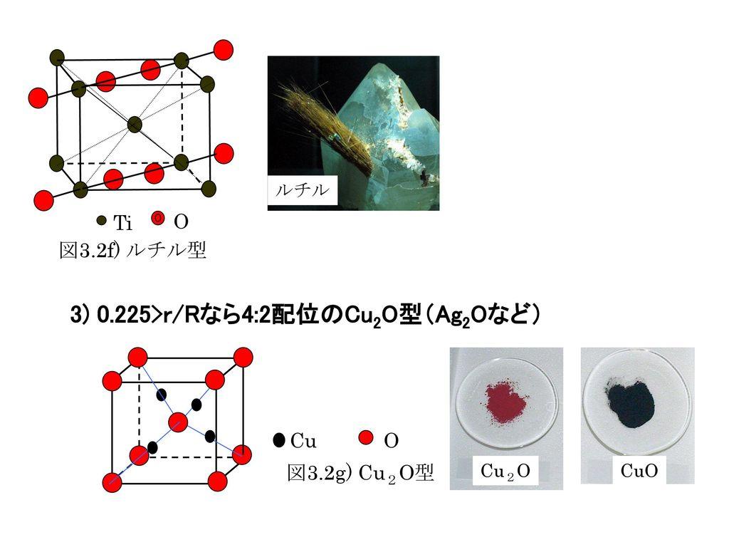 3) 0.225>r/Rなら4:2配位のCu2O型(Ag2Oなど)