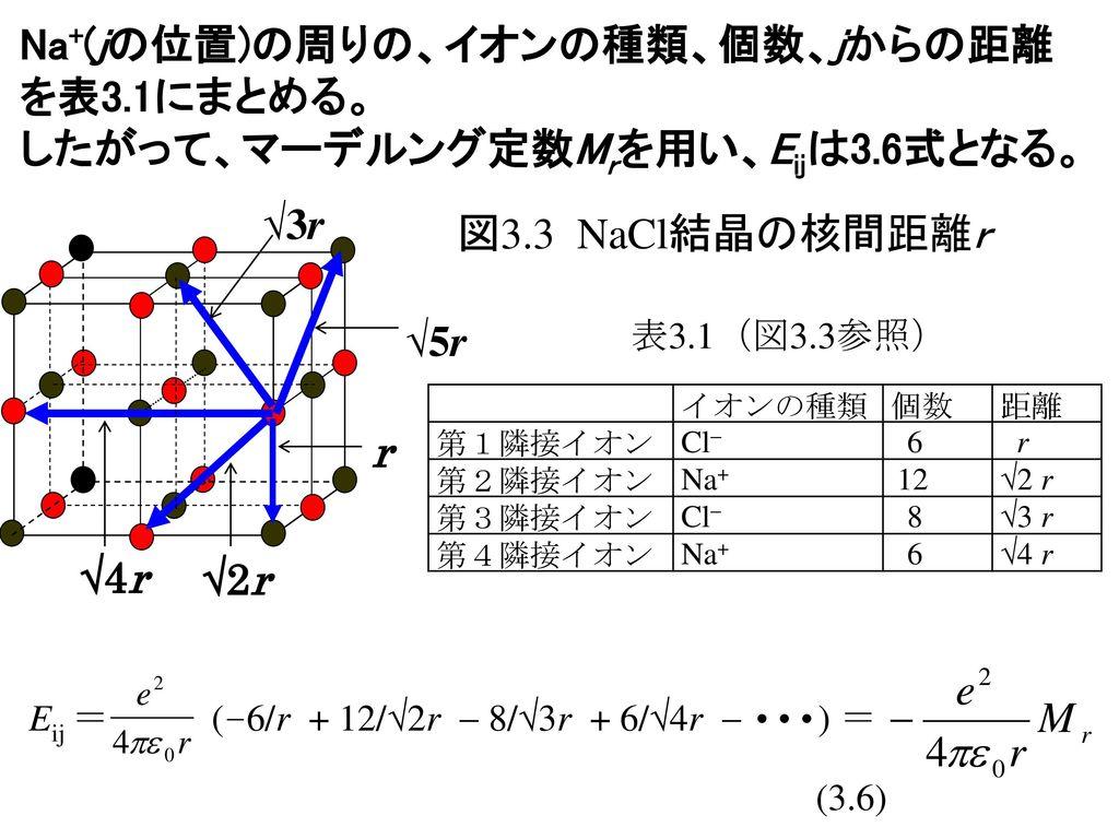 Na+(jの位置)の周りの、イオンの種類、個数、jからの距離を表3.1にまとめる。