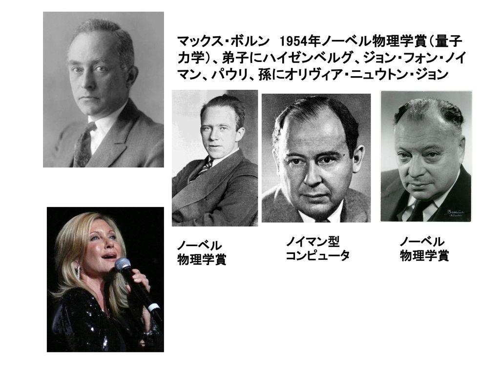 マックス・ボルン 1954年ノーベル物理学賞(量子力学)、弟子にハイゼンベルグ、ジョン・フォン・ノイマン、パウリ、孫にオリヴィア・ニュウトン・ジョン