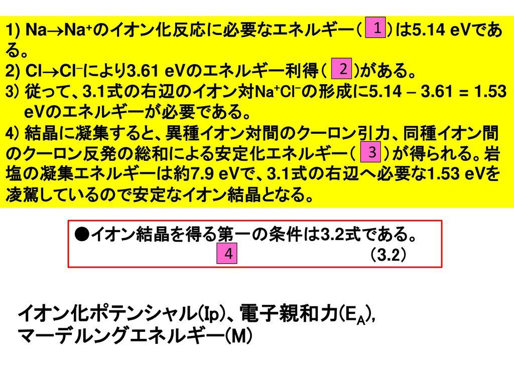 イオン化ポテンシャル(Ip)、電子親和力(EA), マーデルングエネルギー(M)