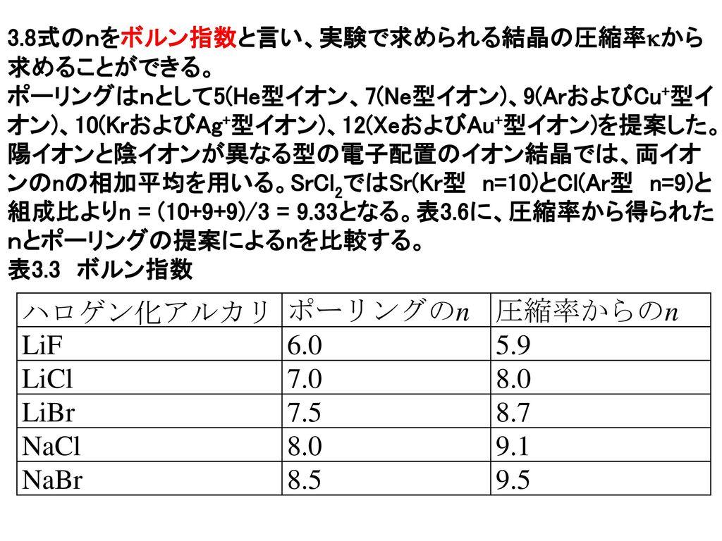 ハロゲン化アルカリ ポーリングのn 圧縮率からのn LiF 6.0 5.9 LiCl 7.0 8.0 LiBr 7.5 8.7 NaCl