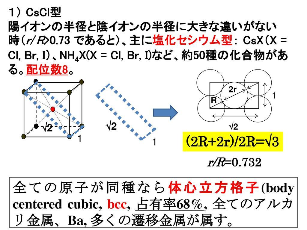 1) CsCl型 陽イオンの半径と陰イオンの半径に大きな違いがない時(r/R>0.73 であると)、主に塩化セシウム型: CsX(X = Cl, Br, I)、NH4X(X = Cl, Br, I)など、約50種の化合物がある。配位数8。