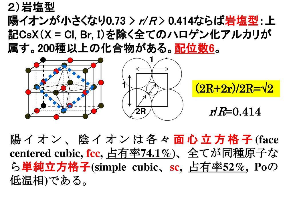 2)岩塩型 陽イオンが小さくなり0. 73 > r/R > 0