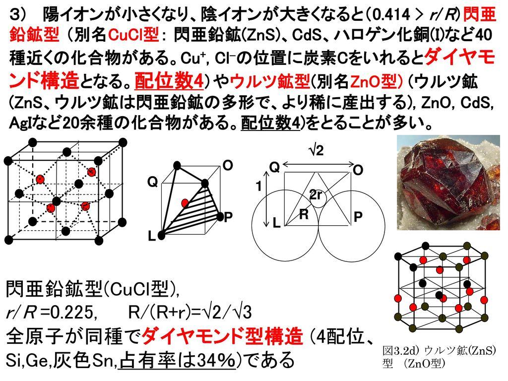 3) 陽イオンが小さくなり、陰イオンが大きくなると(0