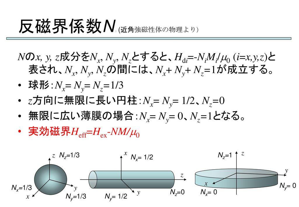 反磁界係数N: (近角強磁性体の物理より)