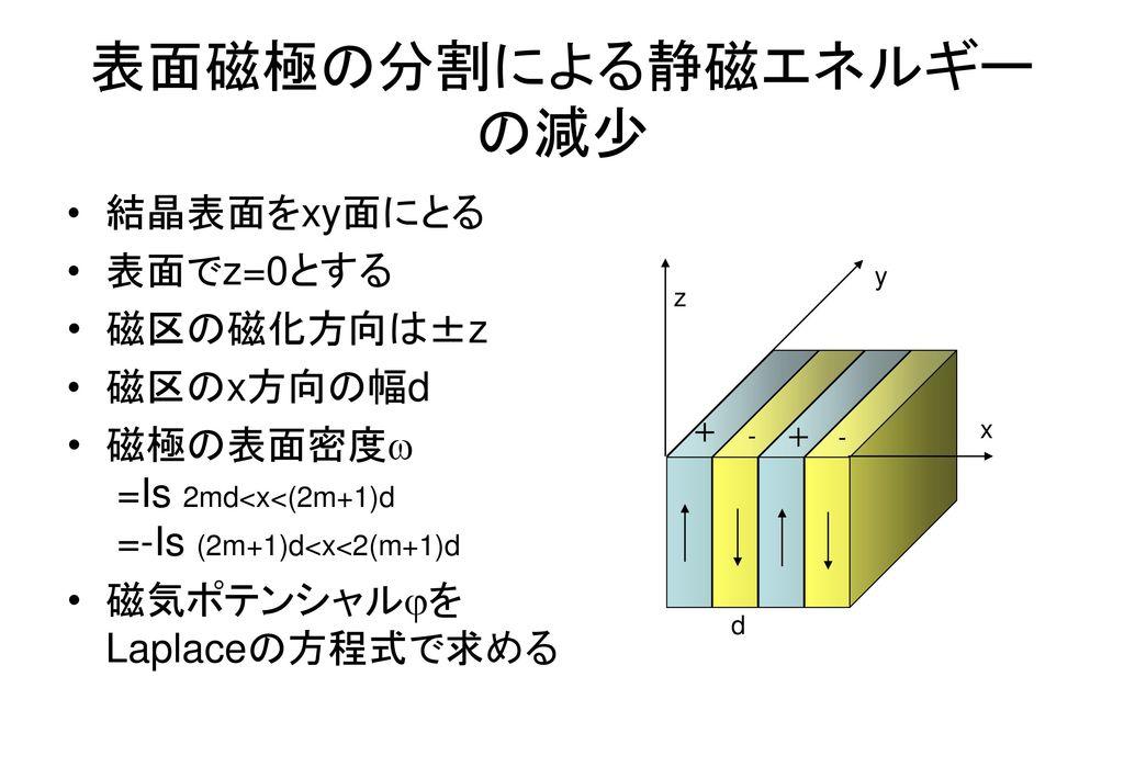 表面磁極の分割による静磁エネルギーの減少